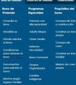 Banco Hipotecario de la Vivienda S.A.